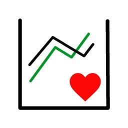 HK Graph