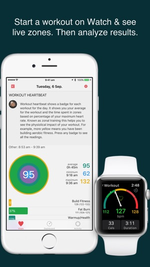 HeartWatch. Heart & Activity Screenshot