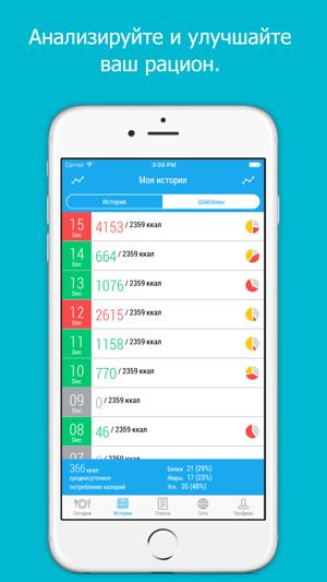Dietagram Калькулятор калорий Screenshot