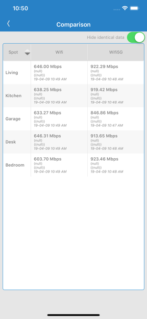 ‎Wi-Fi SweetSpots Screenshot