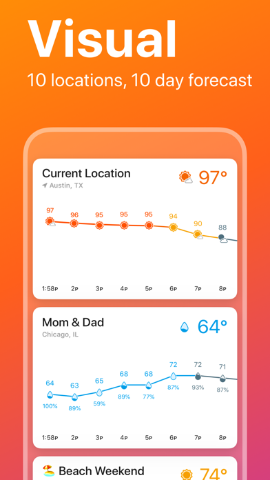 Screenshot #2 pour Weather Line