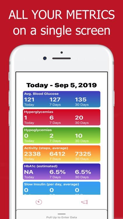 Diabetes Tracker : Diabeto Log screenshot-0