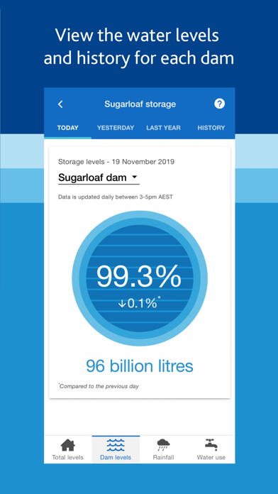 Melbourne's Water Storagesのおすすめ画像5