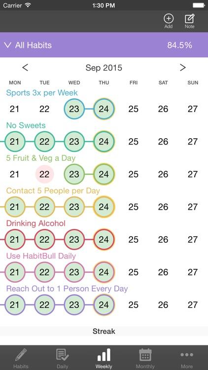 Habit-Bull: Daily Goal Planner screenshot-3