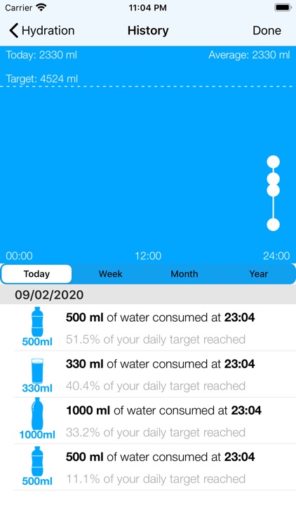 Hydration screenshot-5