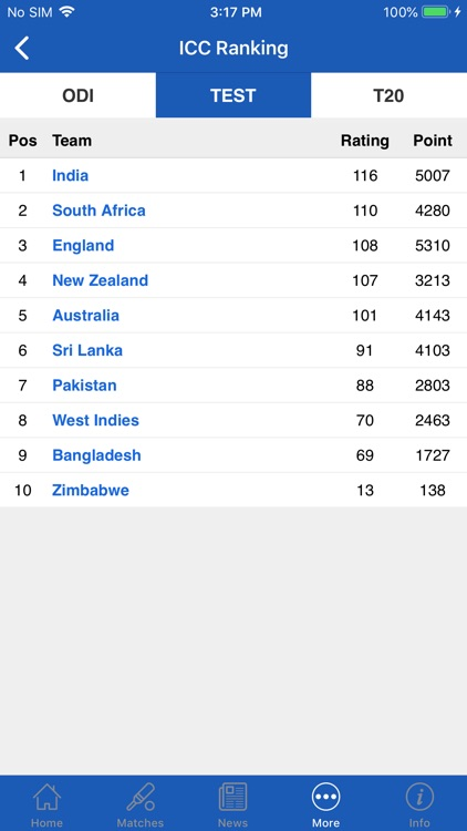 CrickOne - Live Cricket Scores screenshot-7