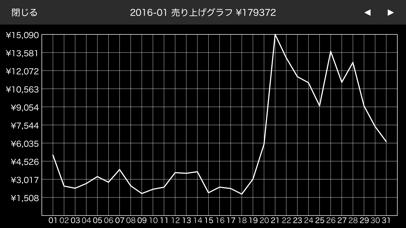 クリスタ計 ScreenShot6