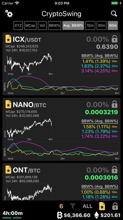 CryptoSwing screenshot-3