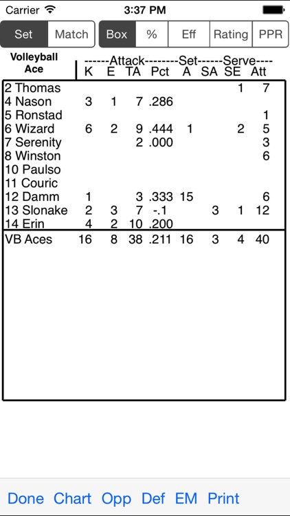 Volleyball Ace Stats