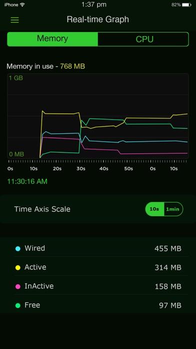 System Activity Monitors Screenshots