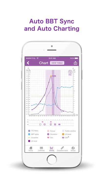 Premom Ovulation Calculator screenshot-1
