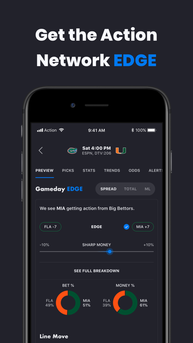 Action Network Sports Betting