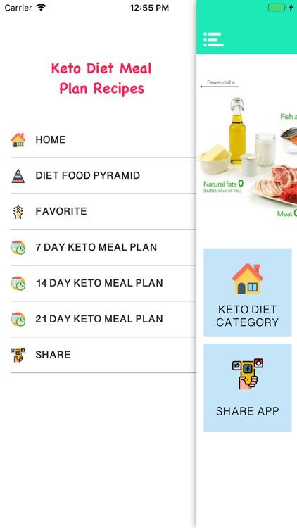 Keto diet daily schedule
