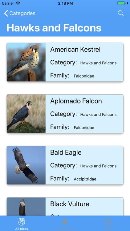 Full Birds Encyclopedia