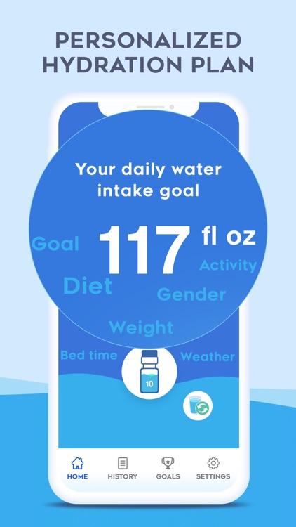 Keto Drink Water Reminder