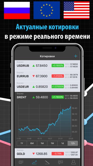 Raters - Курс валютСкриншоты 1