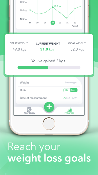 Keto Diet App: Calorie Counter screenshot 4