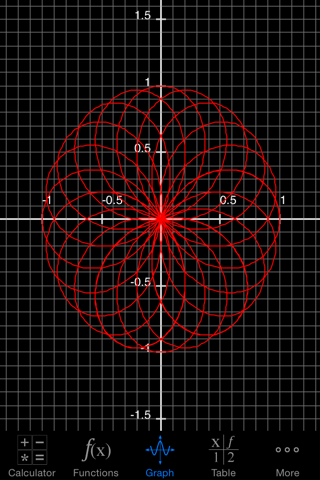 My Graphing Calculator - náhled