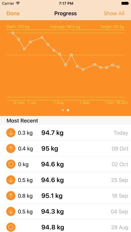 Weigh In: Weight Tracker