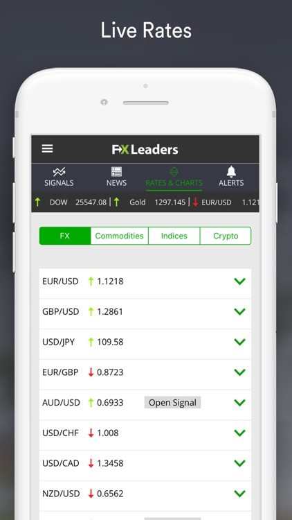 Forex Signals Live - FXLeaders screenshot-1