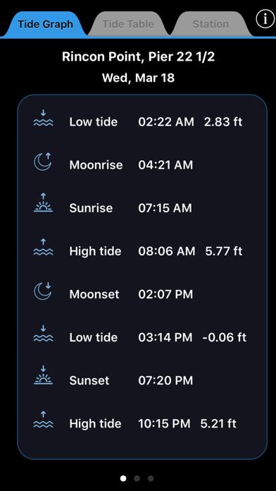 TideTrac Screenshot