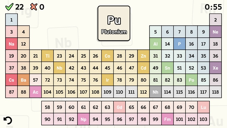 Periodic Table Quiz screenshot-0