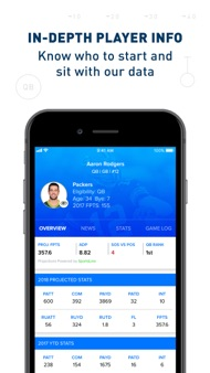 CBS Sports Fantasy iphone images