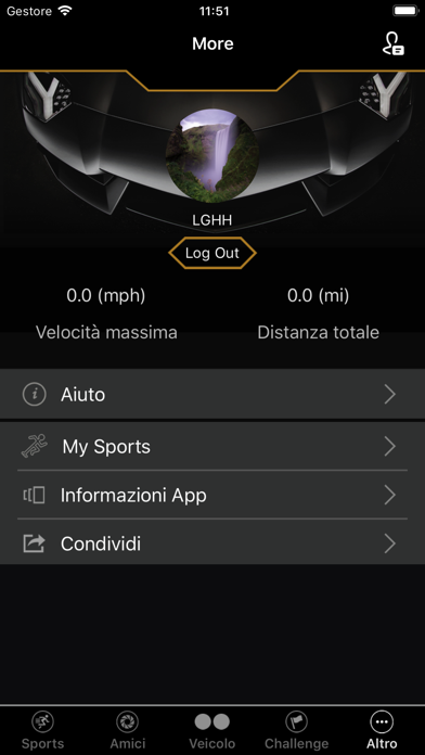 Glyboard Corse