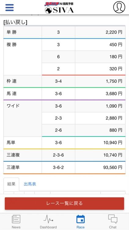 SIVA スポニチAI競馬予想! screenshot-5