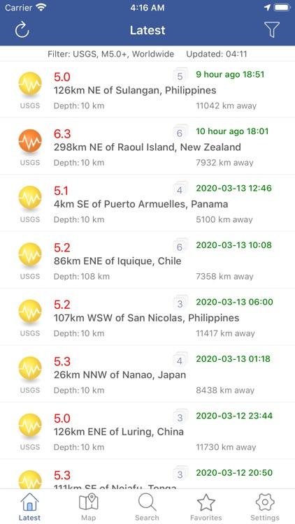 Earthquakes Pro