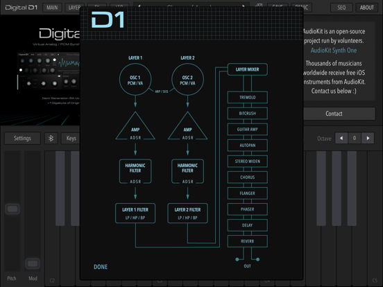 AudioKit Digital D1 Synth + AU