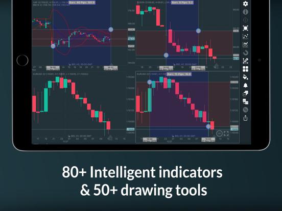 Trade Interceptor Forex Trading screenshot