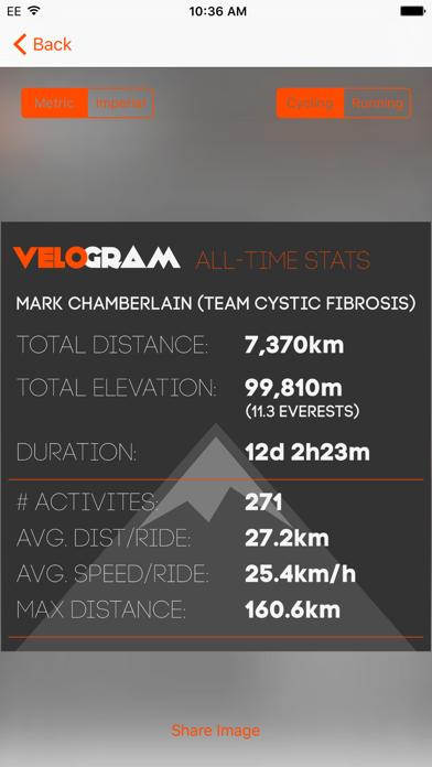 Velogram for Strava Cycling Screenshots