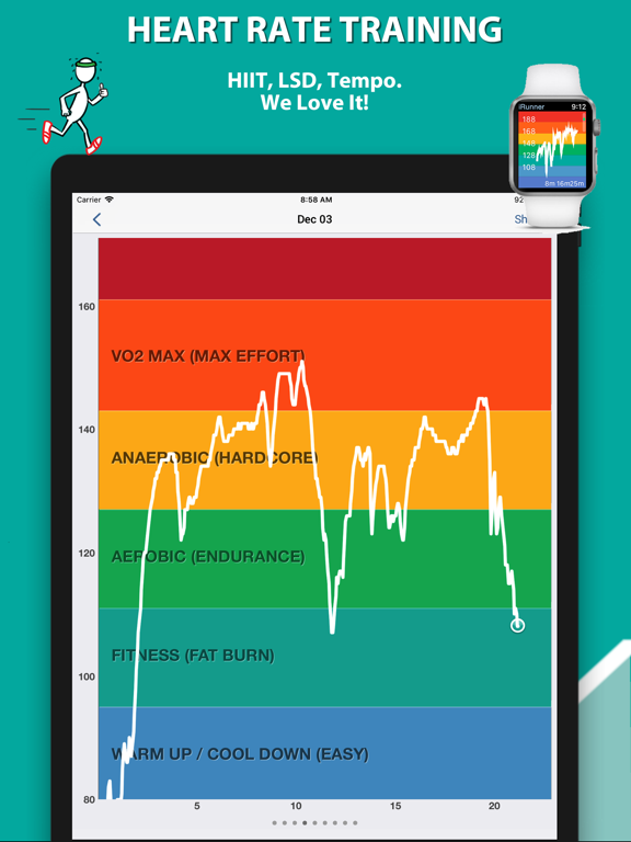 iBiker | Indoor and Outdoor Cycling & Heart Rate Monitor Training screenshot