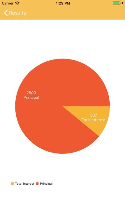 Credit Card Debt Payoff Calc screenshot-6