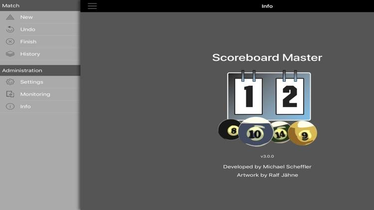 Scoreboard Master