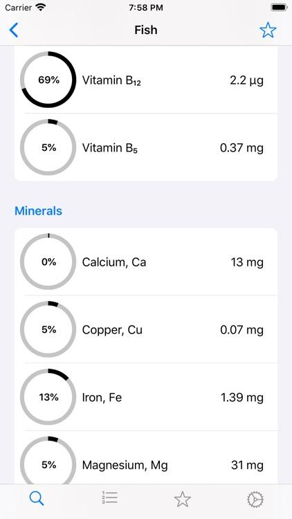 Food Data screenshot-9