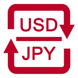 USD and JPY currency converter
