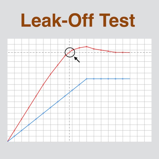 Leak-Off Test