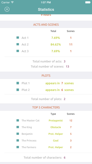 Screenshot for Story Planner for Writers in South Africa App Store
