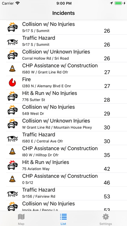 CHP Traffic Incidents