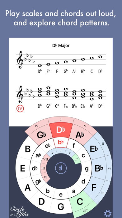 Circle of Fifths, Opus 1のおすすめ画像1