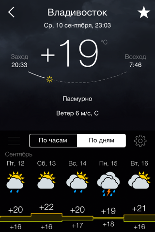 Скриншот из Gismeteo