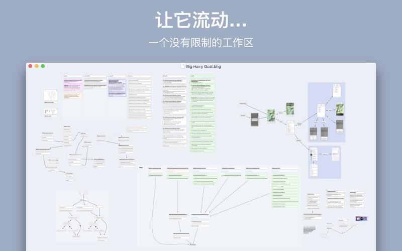 BigHairyGoal — 思維導圖 任務 項目 工程計劃 for Mac