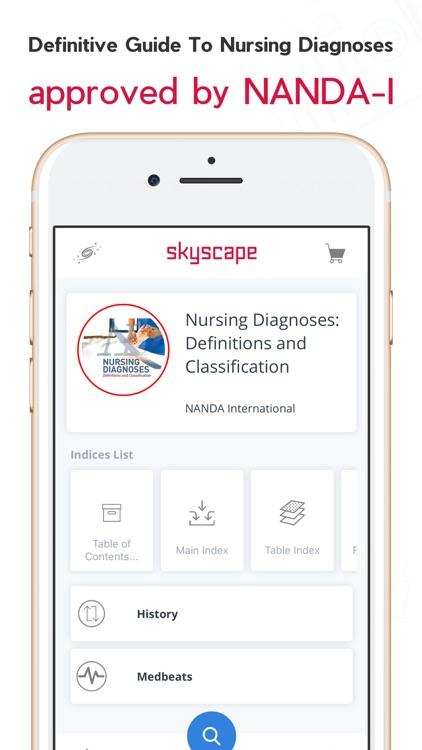 Nursing Diagnoses: NANDA codes