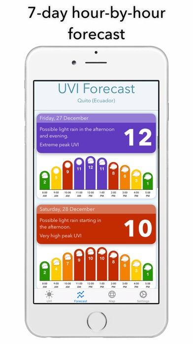 UV Index Widget - Worldwide Screenshot