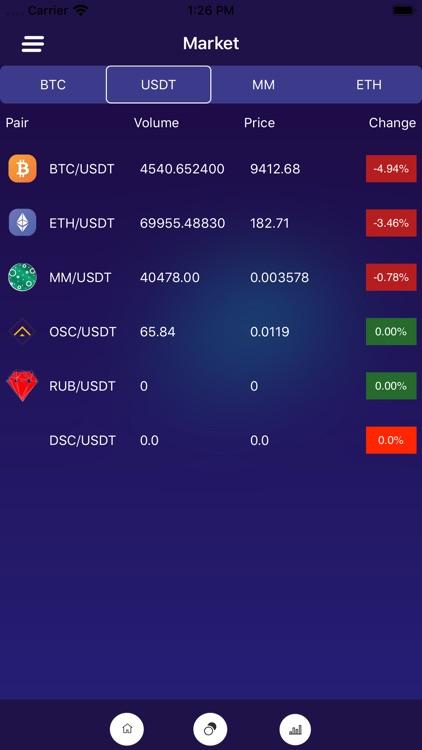MoonX Crypto Trading Platform screenshot-6