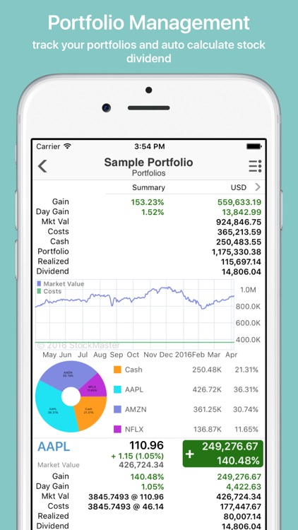 Finabase: Investing Stocks screenshot-2