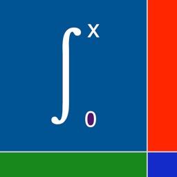Dawson's Integral Calculator