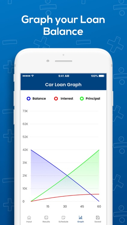 Car Loan Calculator Plus screenshot-3